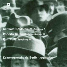 B. Goldschmidt, R. Gerhard, K. Weill